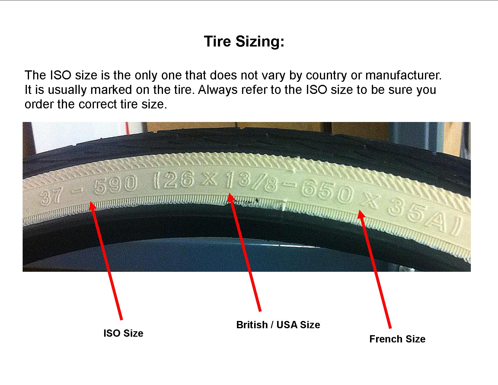 Bicycle Tires from Harris Cyclery