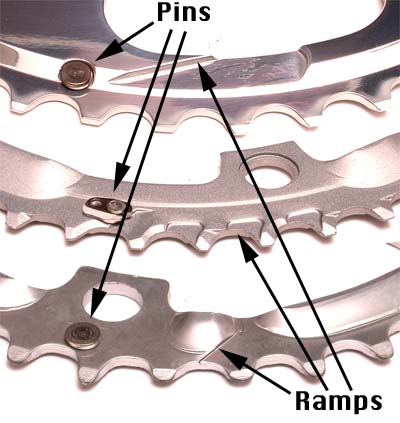 Chainwheel Ramps and Pins
